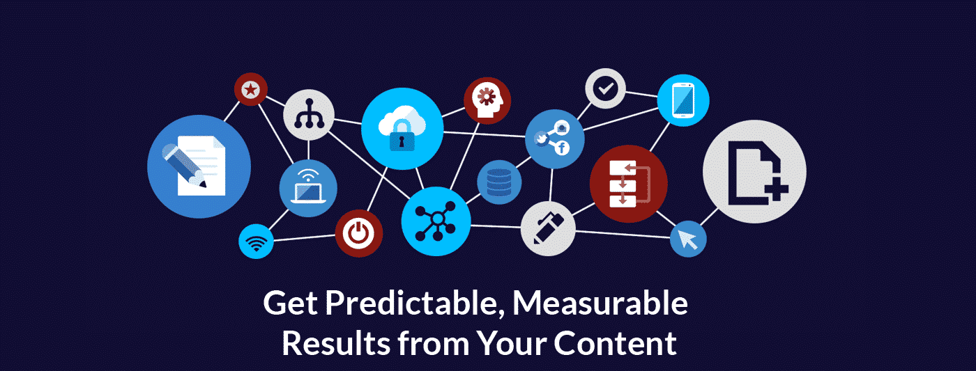 Get predictable, measurable results from your content