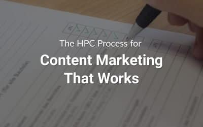 The HPC Process for Content Marketing that Works